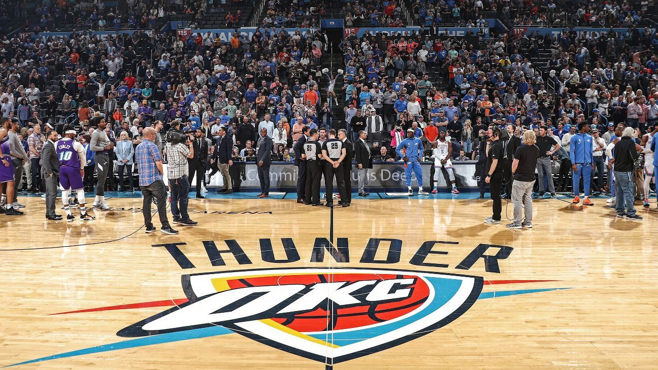OKC players, staff tested for virus; all negative